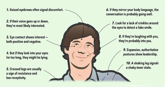 8 Sure Signs To Detect If Someone Is Lying To You-9316