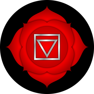 What Does Your Most Dominant Chakra Reveal About Your Personality 7