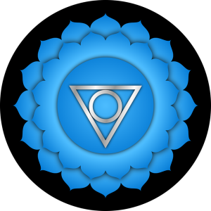 What Does Your Most Dominant Chakra Reveal About Your Personality 3